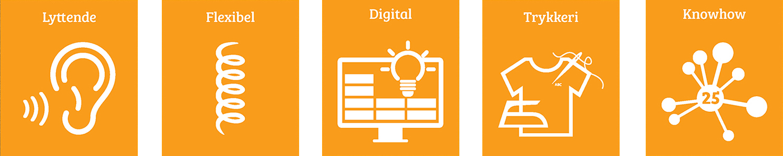 Lyttende, flexible, digitale, trykkeri og stor knowhow - Vores egenskaber