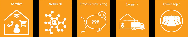 Service, netværk, produktudvikling, logistik, familiejet - Vores egenskaber
